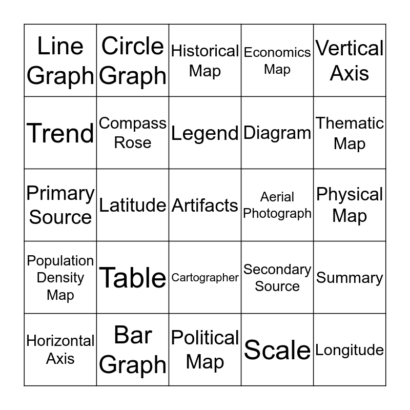 Data Based Questions Vocab & Understand Maps Vocab  Bingo Card