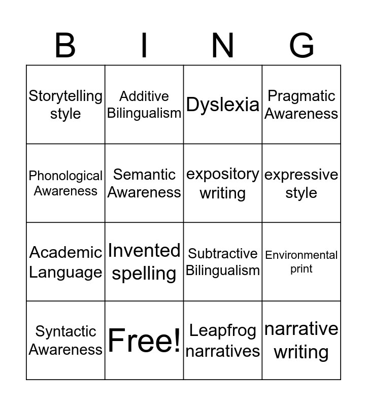 Chapter 10 Bingo Card