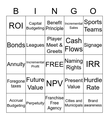 Finance in Sports FINAL Bingo Card