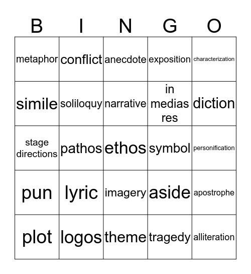 Literary Devices Bingo Card